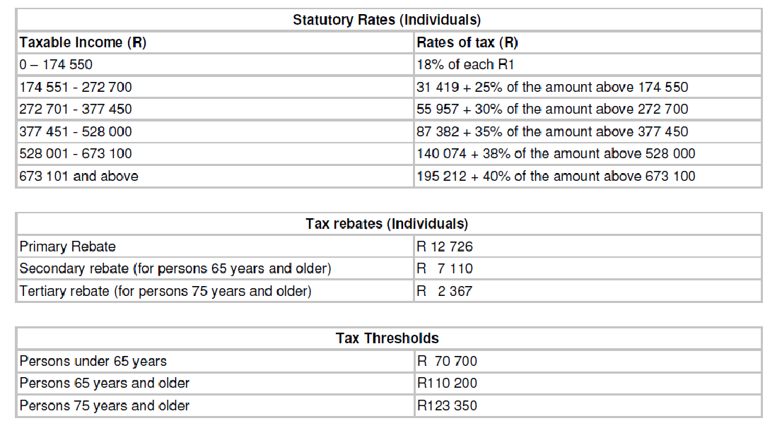 2014 federal income tax standard deduction table image for 1014 tax table